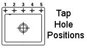 Taphole Position