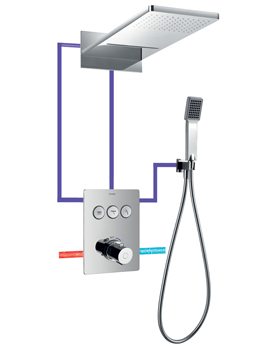 Cascade Thermostatic Goclick 3 Outlet Concealed Shower Pack