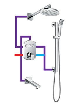 Dekka Thermostatic GoClick 3 Outlet Concealed Shower Pack